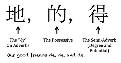 chinese grammar particles de de and de