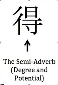 abc semi-adverb de chinese particle