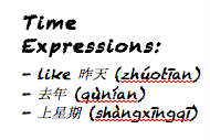 Chart of Chinese past tense
